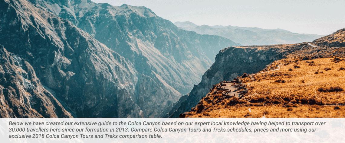 """Cruz Del Condor"" viewing point in Colca Canyon, Peru"