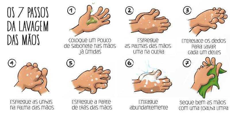 como-lavar-as-maos-coronavírus